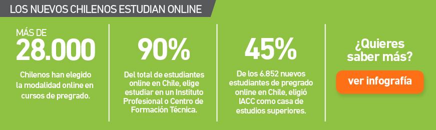 infografía estudiantes en chile